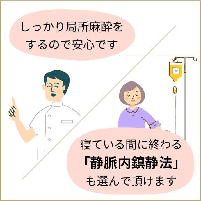 インプラント 痛い 麻酔 静脈内鎮静法